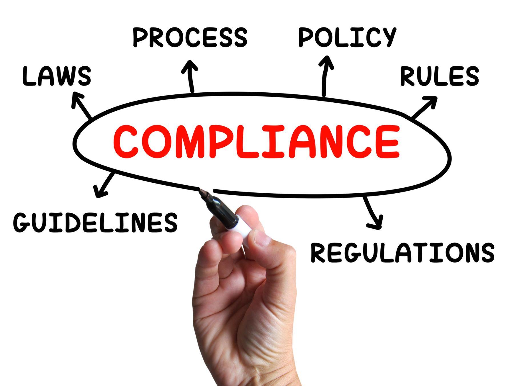 Compliance word bubble